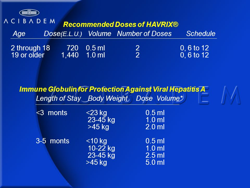 Age Dose (E.L.U.) Volume Number of DosesSchedule 2 through 18 7200.5 ml 2 0, 6 to 12 19 or older1,4401.0 ml 2 0, 6 to 12 Immune Globulin for Protectio