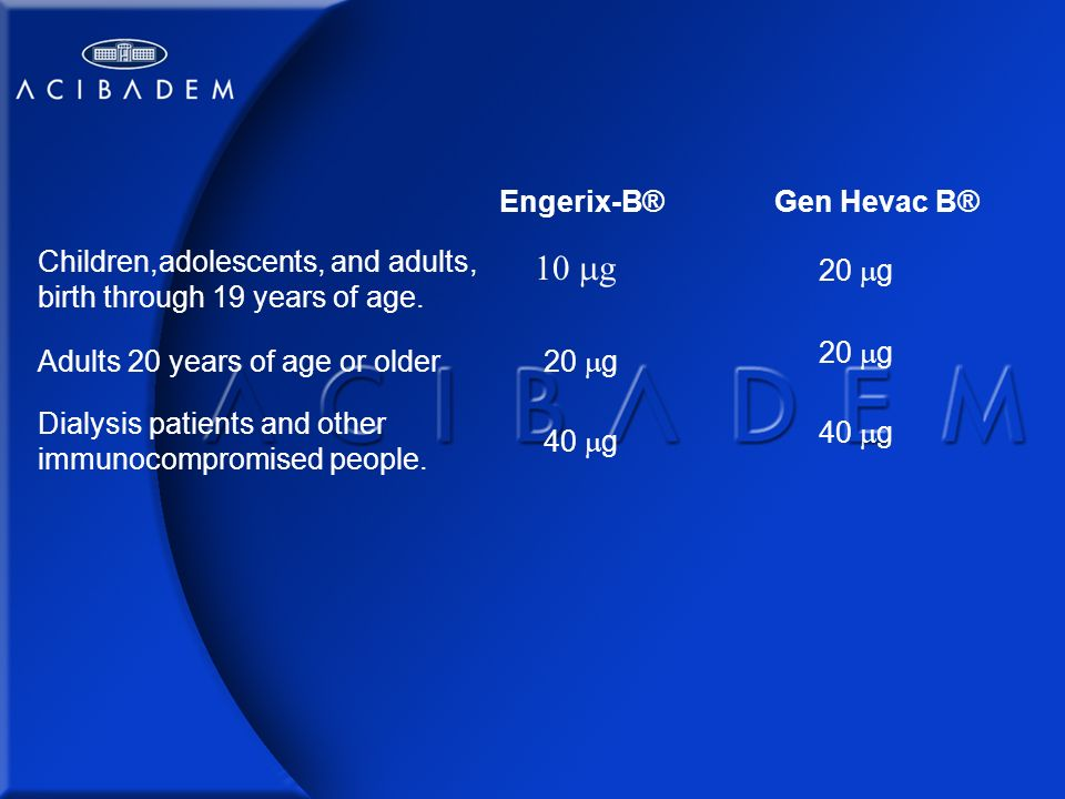 Children,adolescents, and adults, birth through 19 years of age. Adults 20 years of age or older Dialysis patients and other immunocompromised people.