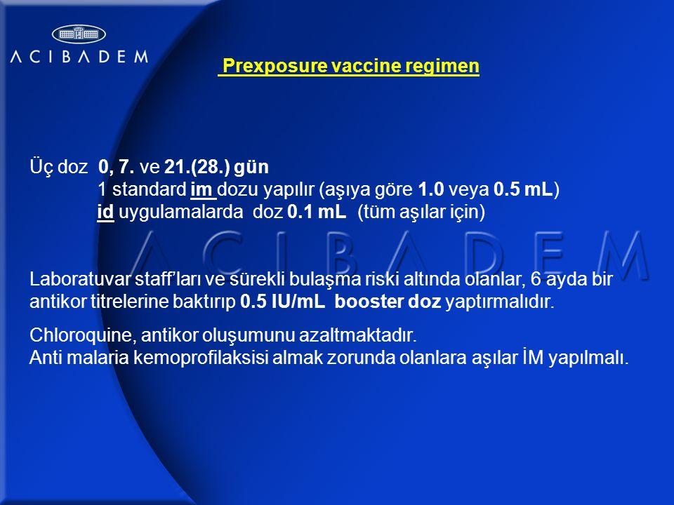 Prexposure vaccine regimen Üç doz 0, 7.