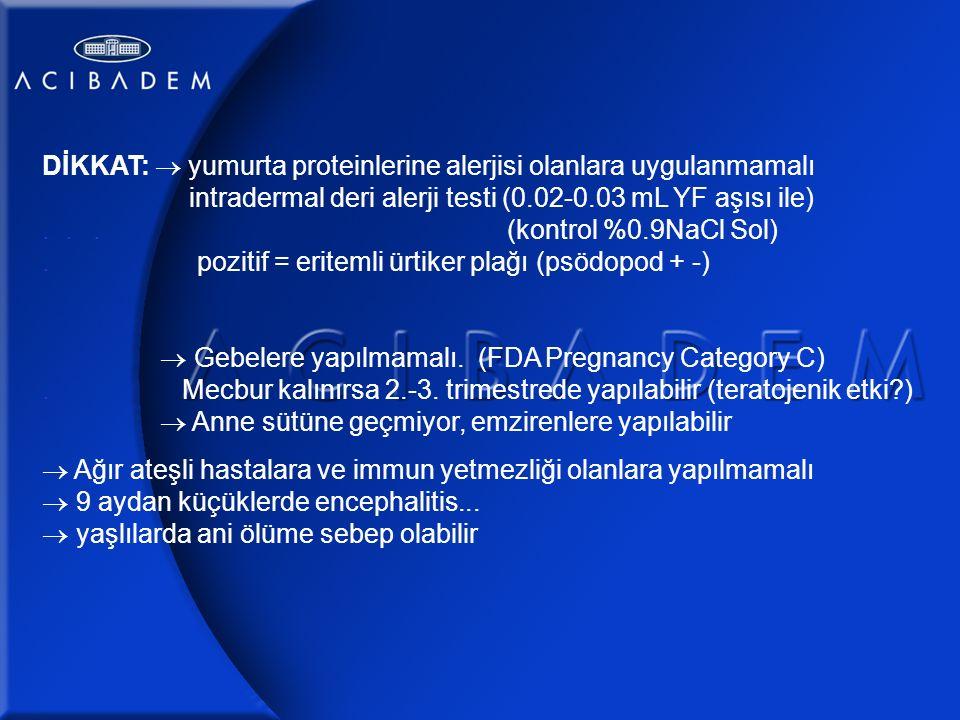 DİKKAT:  yumurta proteinlerine alerjisi olanlara uygulanmamalı intradermal deri alerji testi (0.02-0.03 mL YF aşısı ile)...