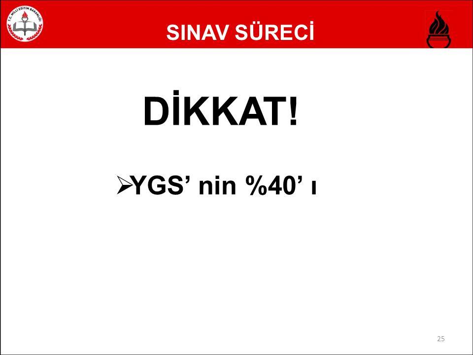 SINAV SÜRECİ 25  YGS' nin %40' ı DİKKAT!