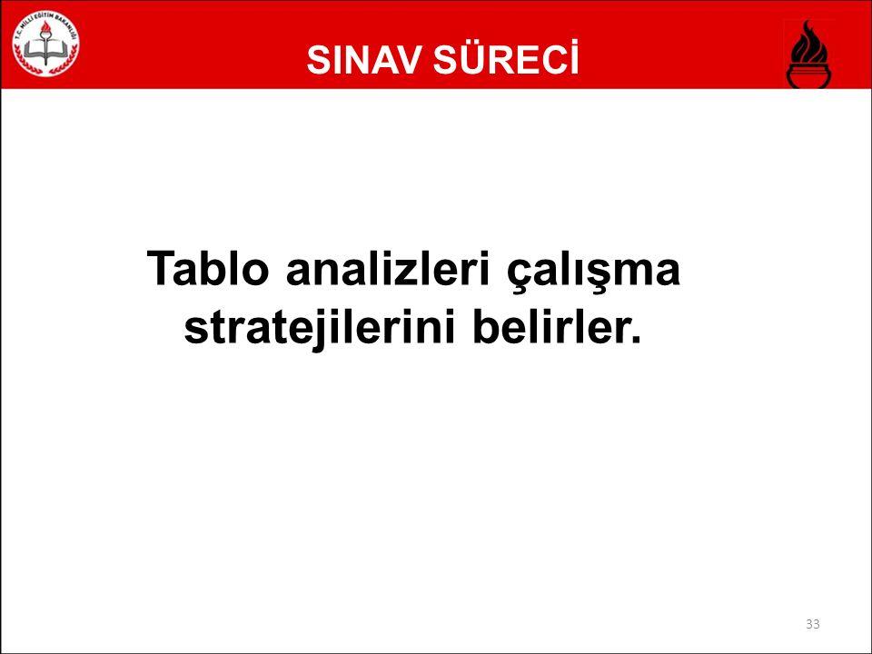 SINAV SÜRECİ 33 Tablo analizleri çalışma stratejilerini belirler.