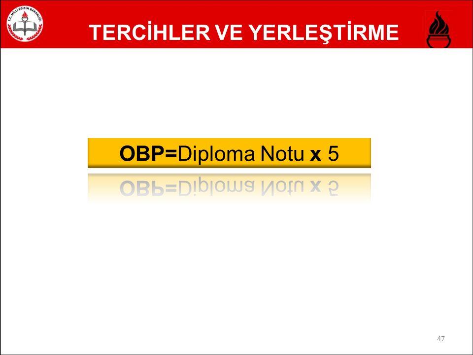 TERCİHLER VE YERLEŞTİRME MTAL öğrencileri Sınavsız Geçiş için OBP' yi kullanır. 48