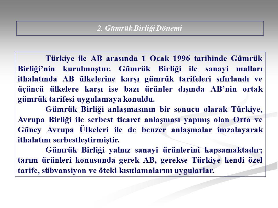2. Gümrük Birliği Dönemi Türkiye ile AB arasında 1 Ocak 1996 tarihinde Gümrük Birliği'nin kurulmuştur. Gümrük Birliği ile sanayi malları ithalatında A