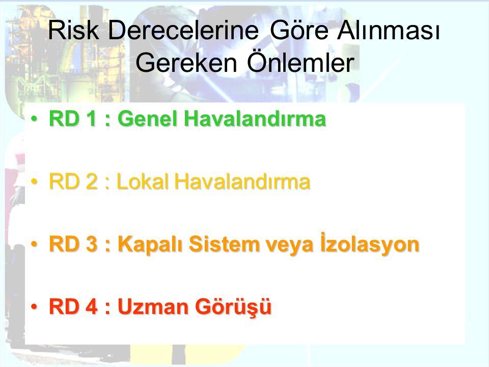 Risk Derecelerine Göre Alınması Gereken Önlemler RD 1 : Genel HavalandırmaRD 1 : Genel Havalandırma RD 2 : Lokal HavalandırmaRD 2 : Lokal Havalandırma