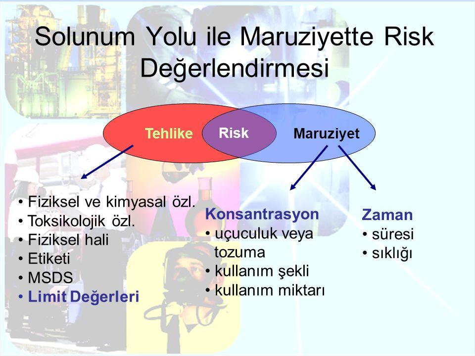 Yayılma eğilimi + Risk derecesi Önlem Tehlike (R cümlecikleri) Uçuculuk ve tozuma Miktarı * Control of Substances Hazardous to Health Essentials – COSHH Essentials: HSE 1999.2000