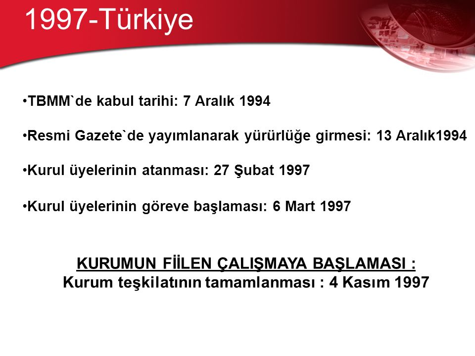 1997-Türkiye TBMM`de kabul tarihi: 7 Aralık 1994 Resmi Gazete`de yayımlanarak yürürlüğe girmesi: 13 Aralık1994 Kurul üyelerinin atanması: 27 Şubat 1997 Kurul üyelerinin göreve başlaması: 6 Mart 1997 KURUMUN FİİLEN ÇALIŞMAYA BAŞLAMASI : Kurum teşkilatının tamamlanması : 4 Kasım 1997