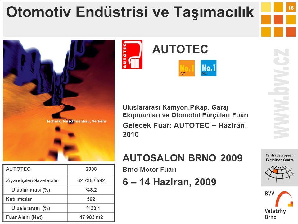 16 Otomotiv Endüstrisi ve Taşımacılık AUTOTEC Uluslararası Kamyon,Pikap, Garaj Ekipmanları ve Otomobil Parçaları Fuarı Gelecek Fuar: AUTOTEC – Haziran, 2010 AUTOSALON BRNO 2009 Brno Motor Fuarı 6 – 14 Haziran, 2009 AUTOTEC2008 Ziyaretçiler/Gazeteciler62 735 / 592 Uluslar arası (%)%3,2 Katılımcılar592 Uluslararası (%) %33,1 Fuar Alanı (Net)47 983 m2 CZ ME