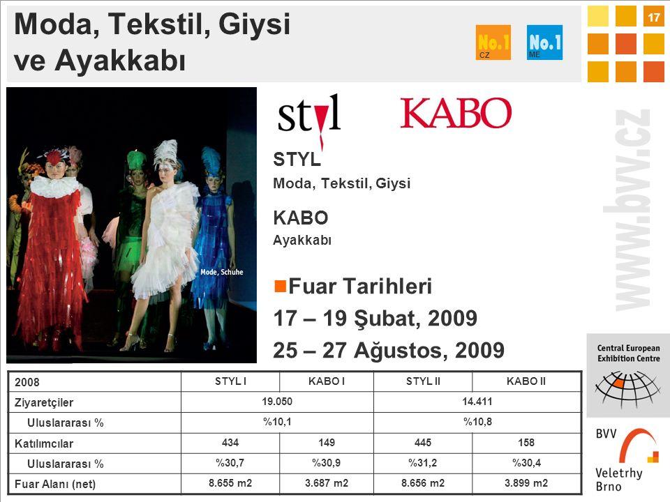 17 Moda, Tekstil, Giysi ve Ayakkabı STYL Moda, Tekstil, Giysi KABO Ayakkabı Fuar Tarihleri 17 – 19 Şubat, 2009 25 – 27 Ağustos, 2009 2008 STYL IKABO ISTYL IIKABO II Ziyaretçiler 19.05014.411 Uluslararası % %10,1%10,8 Katılımcılar 434149445158 Uluslararası % %30,7%30,9%31,2%30,4 Fuar Alanı (net) 8.655 m23.687 m28.656 m23.899 m2 CZ ME