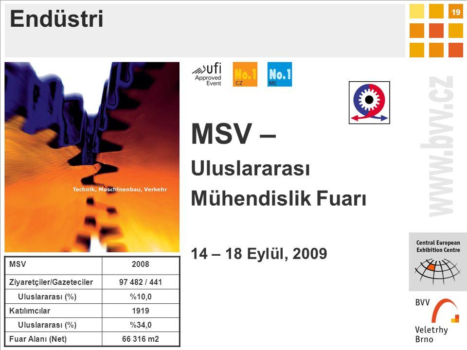 19 Endüstri MSV – Uluslararası Mühendislik Fuarı 14 – 18 Eylül, 2009 MSV2008 Ziyaretçiler/Gazeteciler97 482 / 441 Uluslararası (%)%10,0 Katılımcılar1919 Uluslararası (%)%34,0 Fuar Alanı (Net)66 316 m2 CZ ME