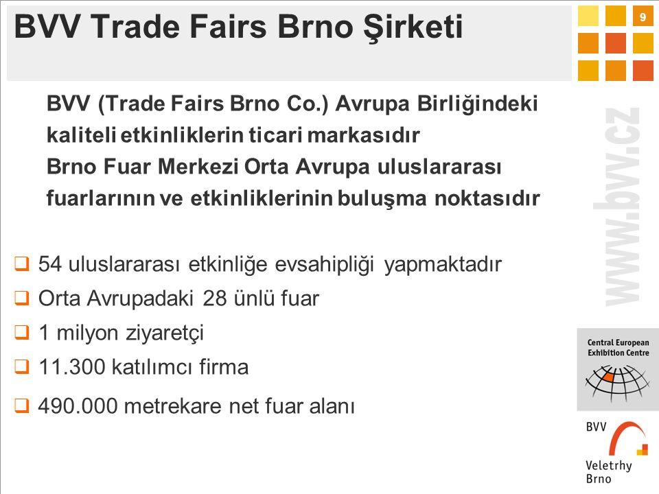 9 BVV Trade Fairs Brno Şirketi BVV (Trade Fairs Brno Co.) Avrupa Birliğindeki kaliteli etkinliklerin ticari markasıdır Brno Fuar Merkezi Orta Avrupa uluslararası fuarlarının ve etkinliklerinin buluşma noktasıdır  54 uluslararası etkinliğe evsahipliği yapmaktadır  Orta Avrupadaki 28 ünlü fuar  1 milyon ziyaretçi  11.300 katılımcı firma  490.000 metrekare net fuar alanı
