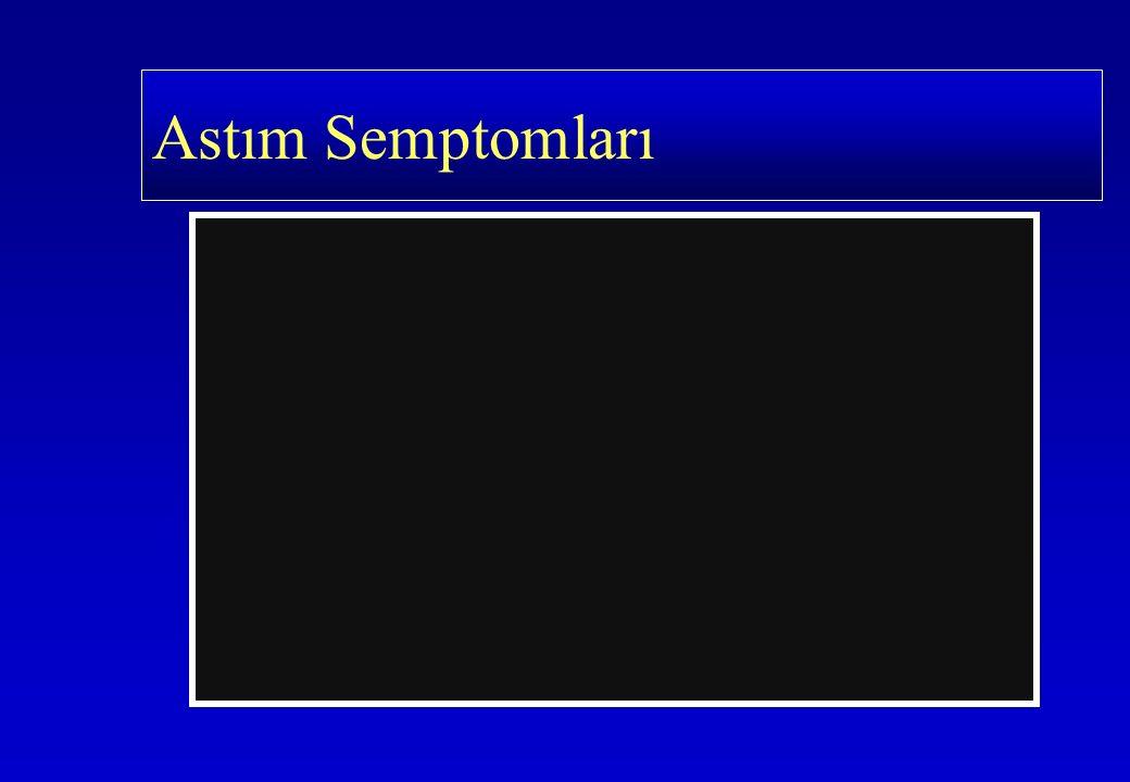 Alternatif Tanıların Dışlanması Ailede atopik hastalık Mevsimsel özellik Geceleri kötüleşme Tetikleyicilerle tetiklenme Astım Semptomları ÖksürükÖksürük HışıltıHışıltı Nefes sıkışmasıNefes sıkışması Fizik Muayene Allerji Deri Testi Kanda eozinofili Total Ig E PAAC grafisi Solunum Fonksiyon Testi PEF değişkenliği Provakasyon Balgamda eozinofil eNO ASTIM TANI