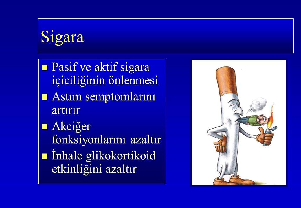 Sigara Pasif ve aktif sigara içiciliğinin önlenmesi Pasif ve aktif sigara içiciliğinin önlenmesi Astım semptomlarını artırır Astım semptomlarını artırır Akciğer fonksiyonlarını azaltır Akciğer fonksiyonlarını azaltır İnhale glikokortikoid etkinliğini azaltır İnhale glikokortikoid etkinliğini azaltır