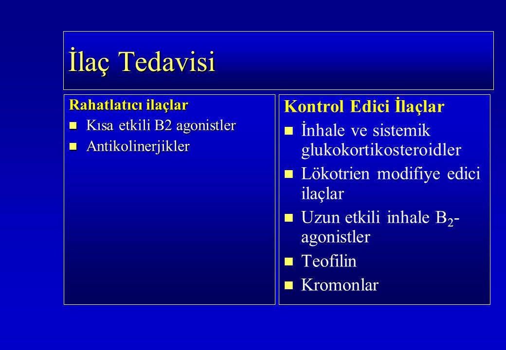İlaç Tedavisi Kontrol Edici İlaçlar İnhale ve sistemik glukokortikosteroidler Lökotrien modifiye edici ilaçlar Uzun etkili inhale B 2 - agonistler Teofilin Kromonlar Rahatlatıcı ilaçlar Kısa etkili B2 agonistler Kısa etkili B2 agonistler Antikolinerjikler Antikolinerjikler