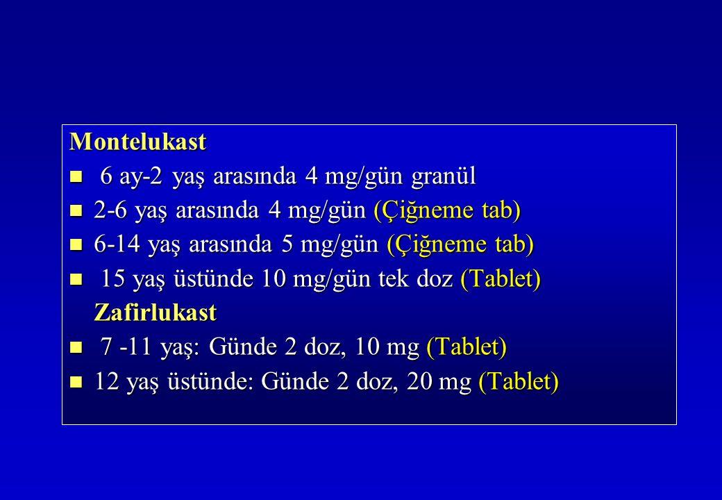 Montelukast 6 ay-2 yaş arasında 4 mg/gün granül 6 ay-2 yaş arasında 4 mg/gün granül 2-6 yaş arasında 4 mg/gün (Çiğneme tab) 2-6 yaş arasında 4 mg/gün (Çiğneme tab) 6-14 yaş arasında 5 mg/gün (Çiğneme tab) 6-14 yaş arasında 5 mg/gün (Çiğneme tab) 15 yaş üstünde 10 mg/gün tek doz (Tablet) 15 yaş üstünde 10 mg/gün tek doz (Tablet)Zafirlukast 7 -11 yaş: Günde 2 doz, 10 mg (Tablet) 7 -11 yaş: Günde 2 doz, 10 mg (Tablet) 12 yaş üstünde: Günde 2 doz, 20 mg (Tablet) 12 yaş üstünde: Günde 2 doz, 20 mg (Tablet)