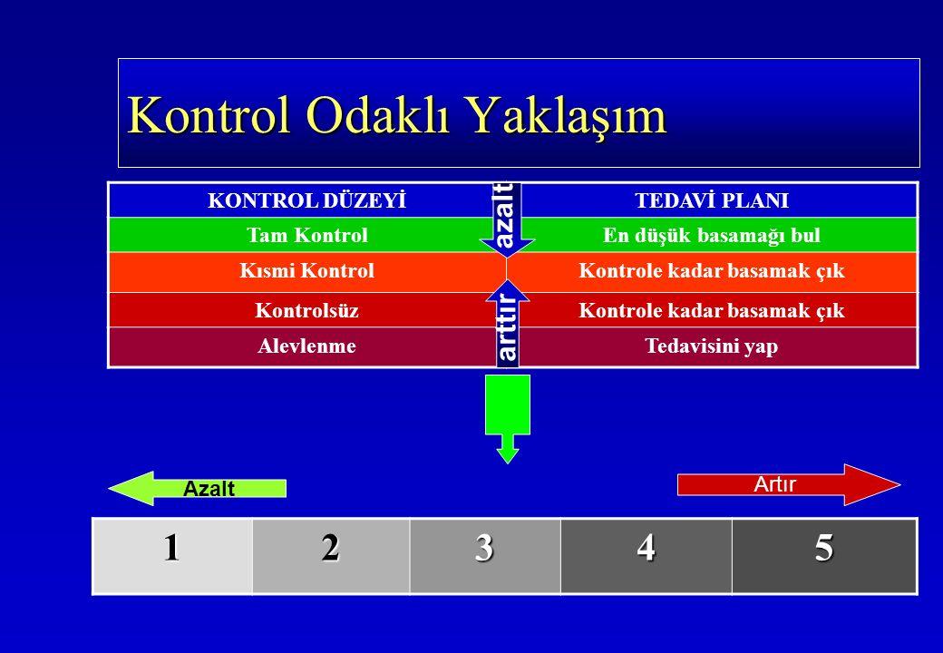 Kontrol Odaklı Yaklaşım KONTROL DÜZEYİTEDAVİ PLANI Tam KontrolEn düşük basamağı bul Kısmi KontrolKontrole kadar basamak çık KontrolsüzKontrole kadar basamak çık AlevlenmeTedavisini yap 12345 a z a l t a r t t ı r Artır Azalt