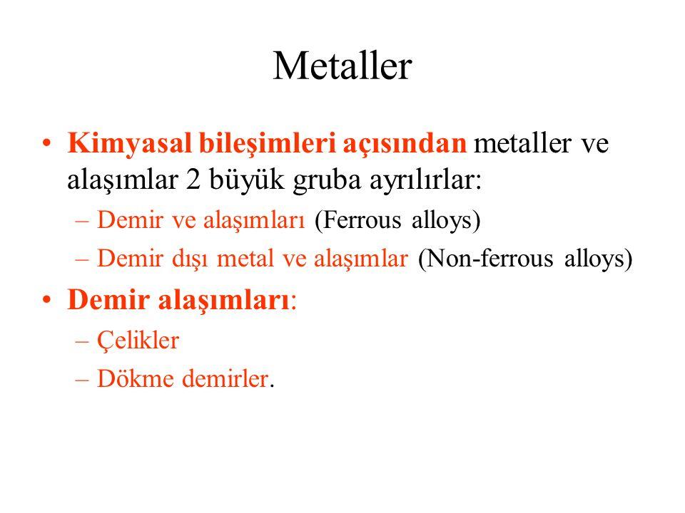 Metaller Kimyasal bileşimleri açısından metaller ve alaşımlar 2 büyük gruba ayrılırlar: –Demir ve alaşımları (Ferrous alloys) –Demir dışı metal ve alaşımlar (Non-ferrous alloys) Demir alaşımları: –Çelikler –Dökme demirler.