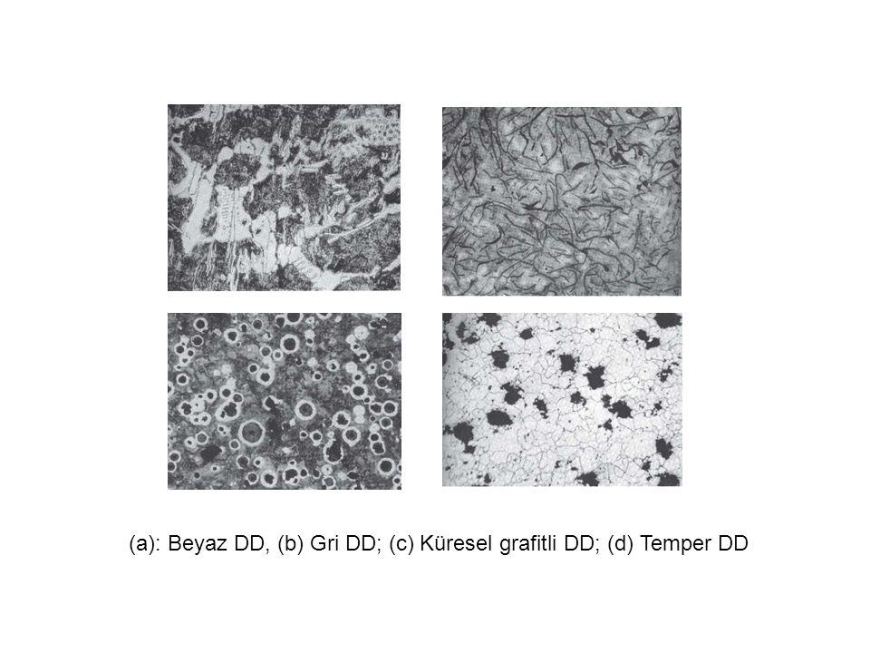 (a): Beyaz DD, (b) Gri DD; (c) Küresel grafitli DD; (d) Temper DD