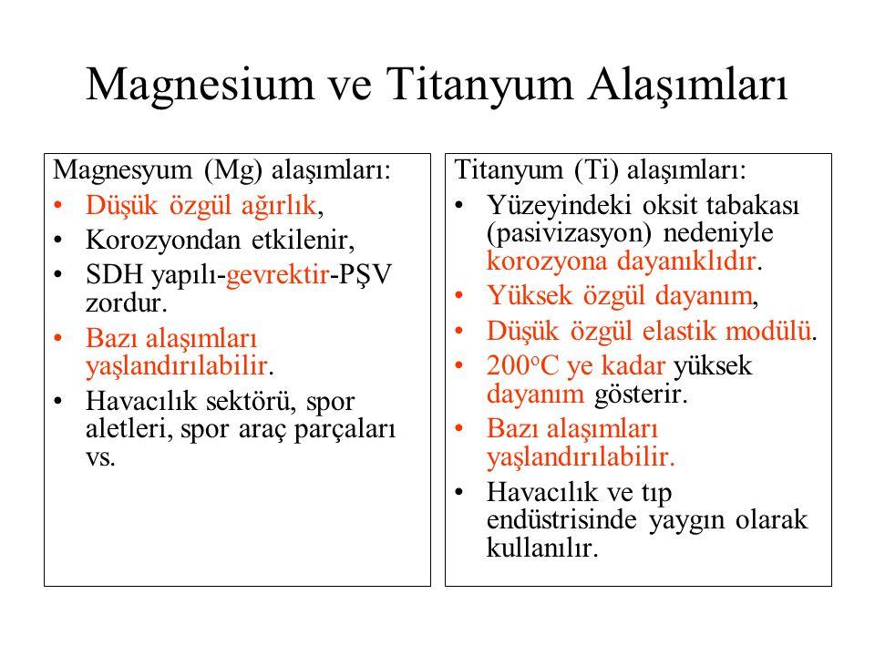 Magnesium ve Titanyum Alaşımları Magnesyum (Mg) alaşımları: Düşük özgül ağırlık, Korozyondan etkilenir, SDH yapılı-gevrektir-PŞV zordur.