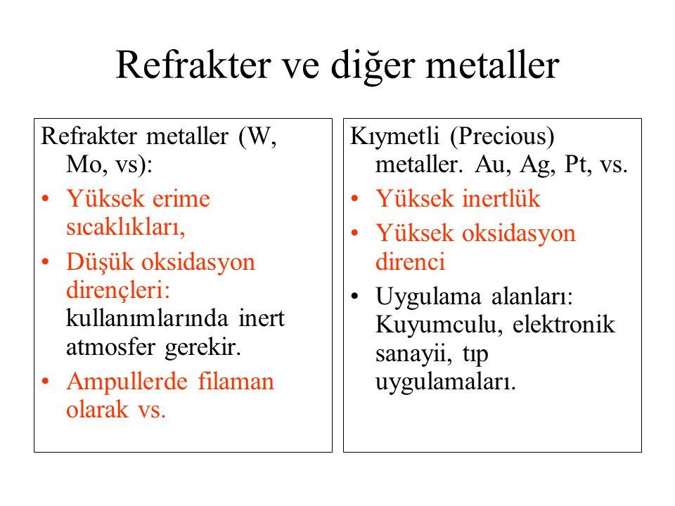 Refrakter ve diğer metaller Refrakter metaller (W, Mo, vs): Yüksek erime sıcaklıkları, Düşük oksidasyon dirençleri: kullanımlarında inert atmosfer gerekir.