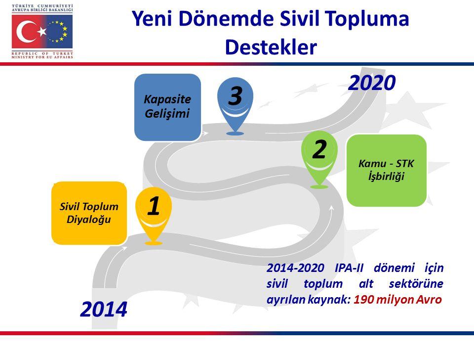 Proje Sahibi Kuruluş: Mustafa Kemal Üniversitesi, Eğitim Fakültesi Engelli Öğrencilerle Engelsiz Üniversiteye Doğru Projenin hedefi: Türkiye de ve uluslararası üniversiteler arasında engelli öğrencilerle ile ilgili bilgi alış verişinde bulunmak ve engelli öğrencilerin üniversite eğitimi alabilmeleri konusunda genel standartlar ve danışmanlık esaslarını oluşturmak hedeflenmiştir.