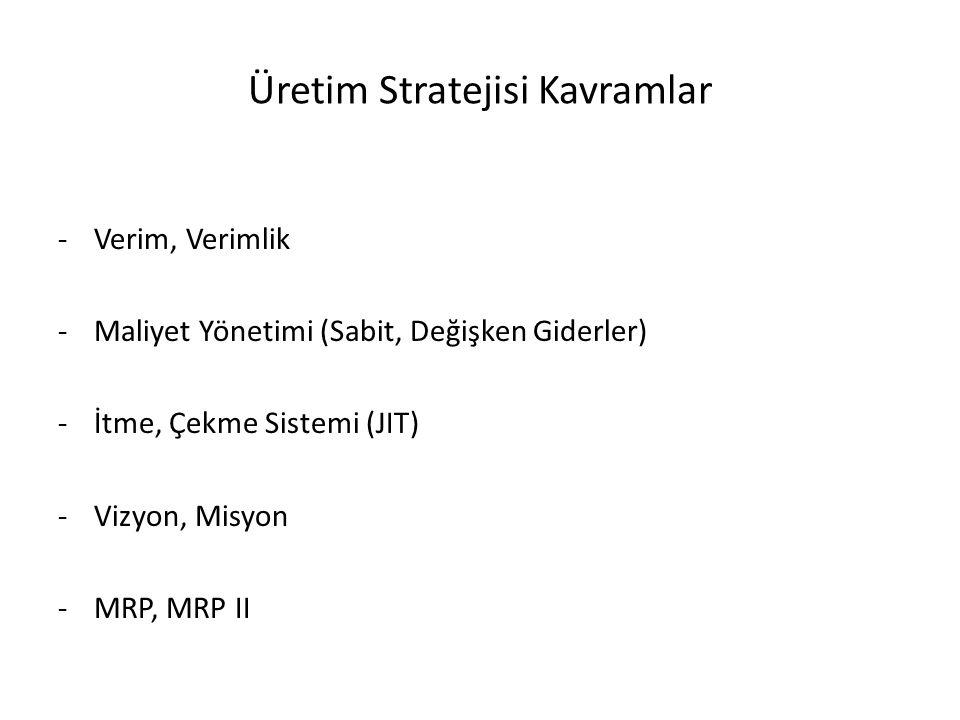 Üretim Stratejisi Kavramlar -Verim, Verimlik -Maliyet Yönetimi (Sabit, Değişken Giderler) -İtme, Çekme Sistemi (JIT) -Vizyon, Misyon -MRP, MRP II
