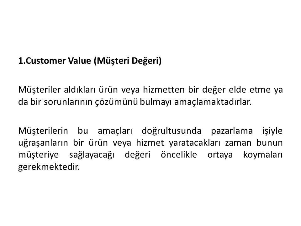 1.Customer Value (Müşteri Değeri) Müşteriler aldıkları ürün veya hizmetten bir değer elde etme ya da bir sorunlarının çözümünü bulmayı amaçlamaktadırlar.