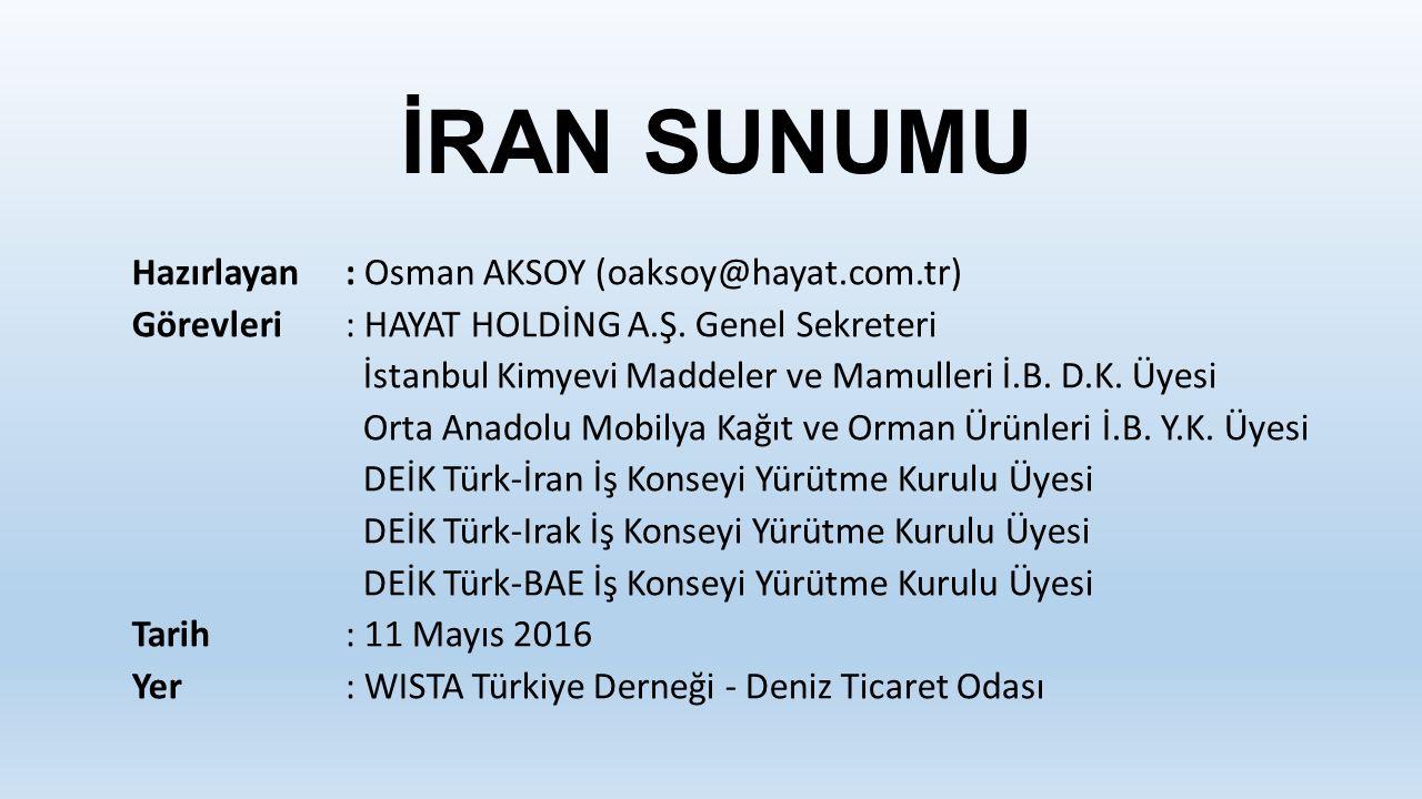 İRAN SUNUMU Hazırlayan : Osman AKSOY (oaksoy@hayat.com.tr) Görevleri : HAYAT HOLDİNG A.Ş.