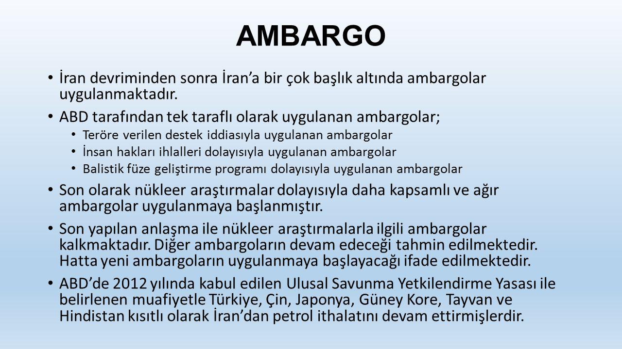 AMBARGO İran devriminden sonra İran'a bir çok başlık altında ambargolar uygulanmaktadır.