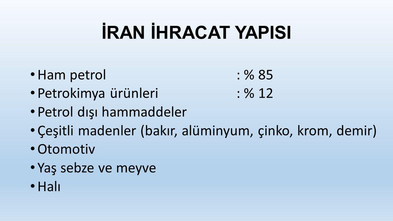 İRAN İHRACAT YAPISI Ham petrol: % 85 Petrokimya ürünleri: % 12 Petrol dışı hammaddeler Çeşitli madenler (bakır, alüminyum, çinko, krom, demir) Otomotiv Yaş sebze ve meyve Halı