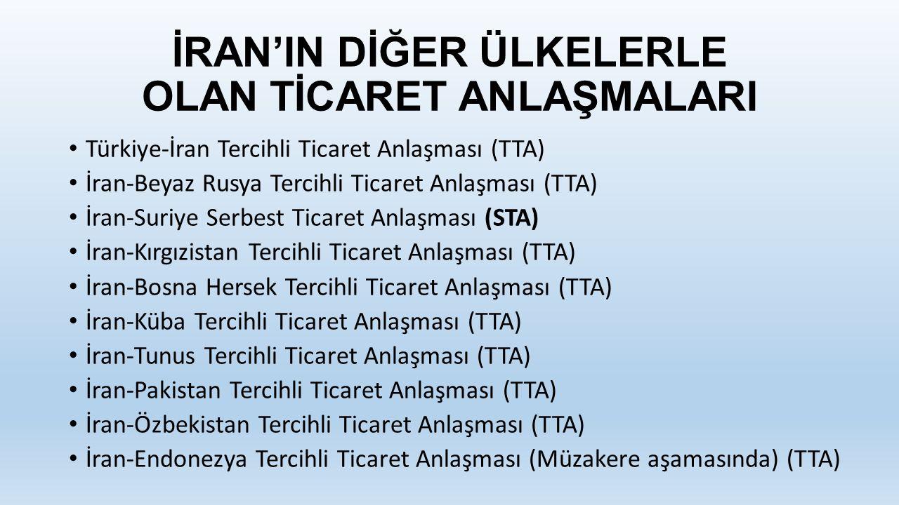 İRAN'IN DİĞER ÜLKELERLE OLAN TİCARET ANLAŞMALARI Türkiye-İran Tercihli Ticaret Anlaşması (TTA) İran-Beyaz Rusya Tercihli Ticaret Anlaşması (TTA) İran-Suriye Serbest Ticaret Anlaşması (STA) İran-Kırgızistan Tercihli Ticaret Anlaşması (TTA) İran-Bosna Hersek Tercihli Ticaret Anlaşması (TTA) İran-Küba Tercihli Ticaret Anlaşması (TTA) İran-Tunus Tercihli Ticaret Anlaşması (TTA) İran-Pakistan Tercihli Ticaret Anlaşması (TTA) İran-Özbekistan Tercihli Ticaret Anlaşması (TTA) İran-Endonezya Tercihli Ticaret Anlaşması (Müzakere aşamasında) (TTA)
