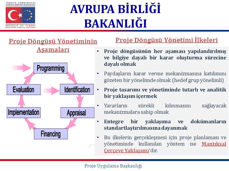 Proje Döngüsü Yönetiminin Aşamaları Proje Döngüsü Yönetimi İlkeleri Proje döngüsünün her aşaması yapılandırılmış ve bilgiye dayalı bir karar oluşturma
