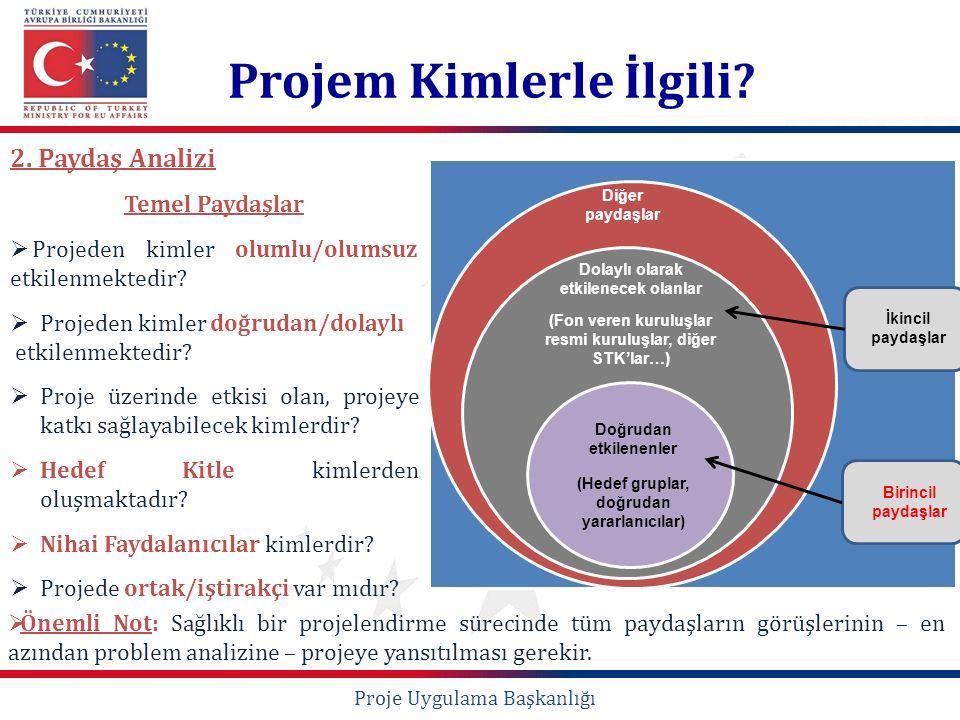 Projem Kimlerle İlgili? 2. Paydaş Analizi Temel Paydaşlar  Projeden kimler olumlu/olumsuz etkilenmektedir?  Projeden kimler doğrudan/dolaylı etkilen