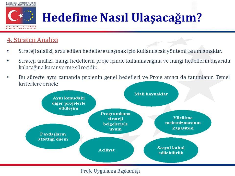 4. Strateji Analizi Strateji analizi, arzu edilen hedeflere ulaşmak için kullanılacak yöntemi tanımlamaktır. Strateji analizi, hangi hedeflerin proje