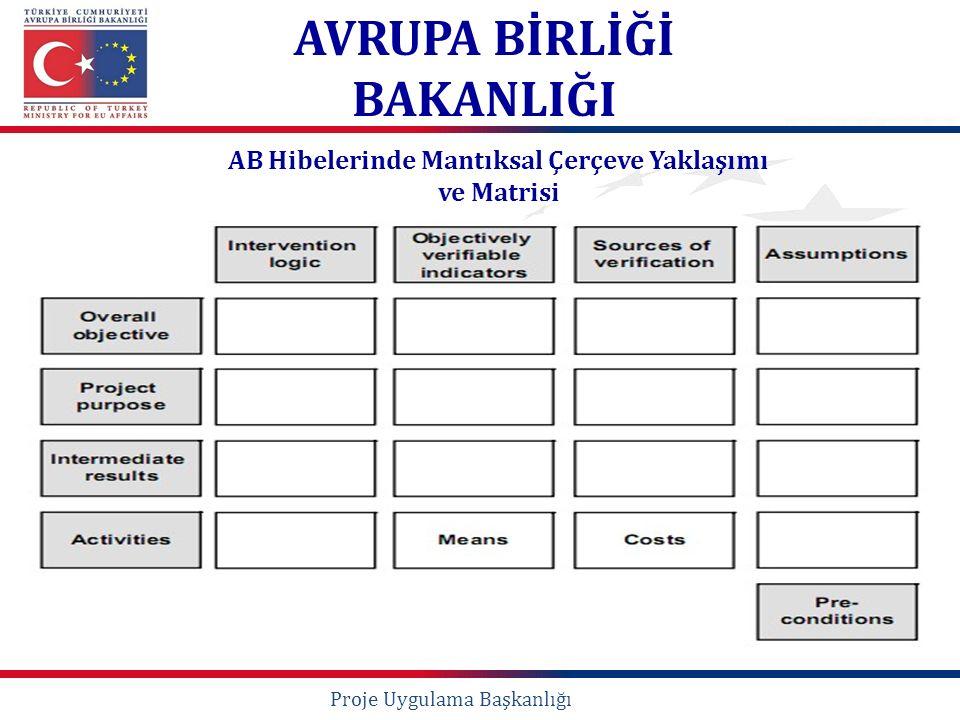 AB Hibelerinde Mantıksal Çerçeve Yaklaşımı ve Matrisi Proje Uygulama Başkanlığı AVRUPA BİRLİĞİ BAKANLIĞI