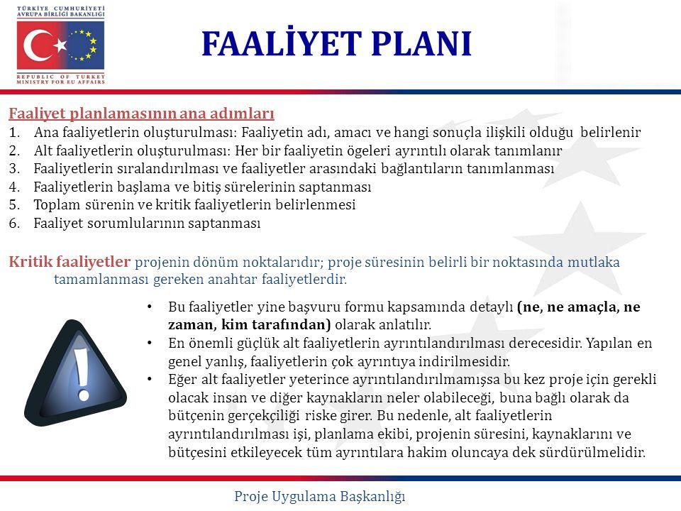 FAALİYET PLANI Faaliyet planlamasının ana adımları 1.Ana faaliyetlerin oluşturulması: Faaliyetin adı, amacı ve hangi sonuçla ilişkili olduğu belirleni