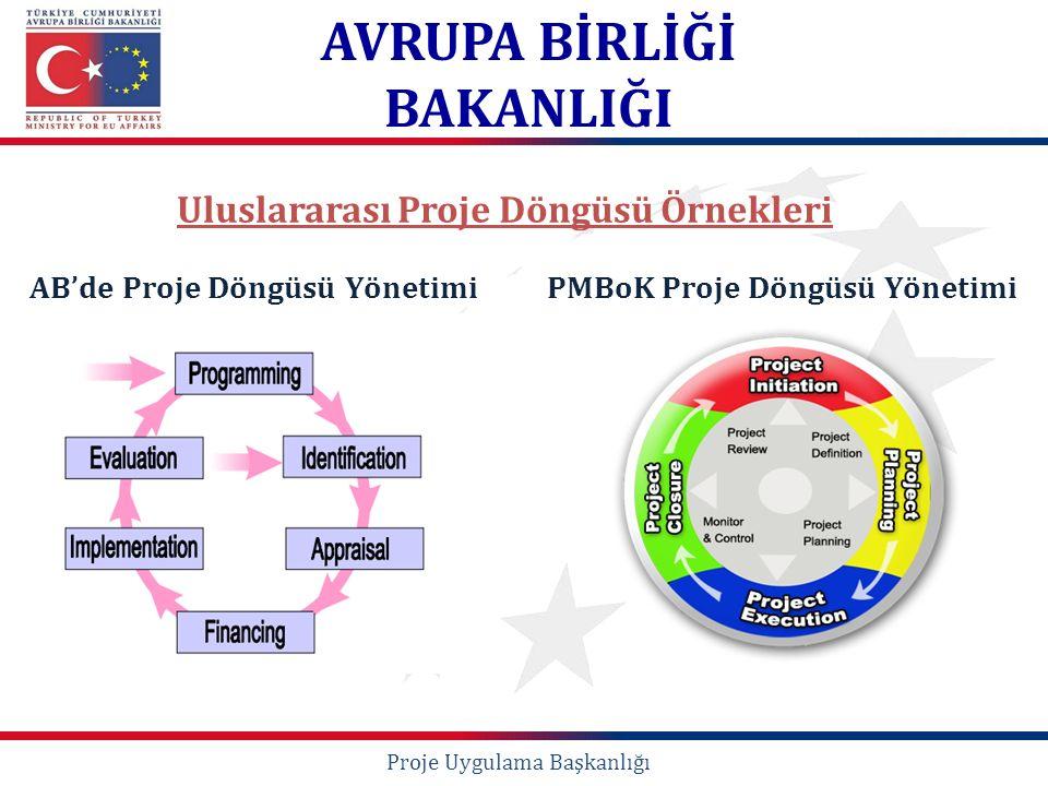 AB'de Proje Döngüsü Yönetimi PMBoK Proje Döngüsü Yönetimi Uluslararası Proje Döngüsü Örnekleri Proje Uygulama Başkanlığı AVRUPA BİRLİĞİ BAKANLIĞI
