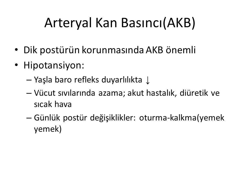 Arteryal Kan Basıncı(AKB) Dik postürün korunmasında AKB önemli Hipotansiyon: – Yaşla baro refleks duyarlılıkta ↓ – Vücut sıvılarında azama; akut hasta