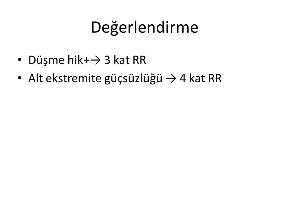 Değerlendirme Düşme hik+→ 3 kat RR Alt ekstremite güçsüzlüğü → 4 kat RR