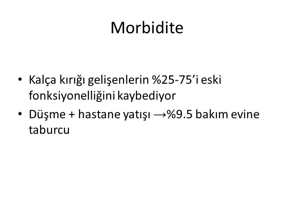 Morbidite Kalça kırığı gelişenlerin %25-75'i eski fonksiyonelliğini kaybediyor Düşme + hastane yatışı → %9.5 bakım evine taburcu