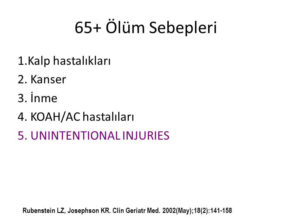 65+ Ölüm Sebepleri 1.Kalp hastalıkları 2. Kanser 3. İnme 4. KOAH/AC hastalıları 5. UNINTENTIONAL INJURIES Rubenstein LZ, Josephson KR. Clin Geriatr Me