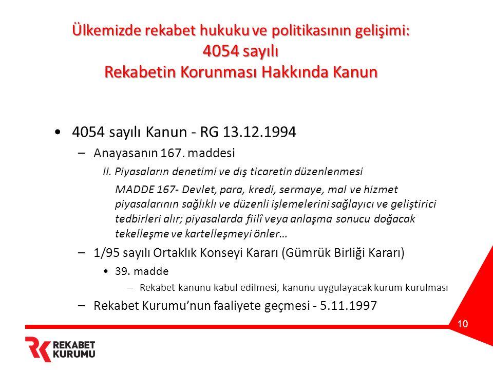 10 Ülkemizde rekabet hukuku ve politikasının gelişimi: 4054 sayılı Rekabetin Korunması Hakkında Kanun 4054 sayılı Kanun - RG 13.12.1994 –Anayasanın 167.