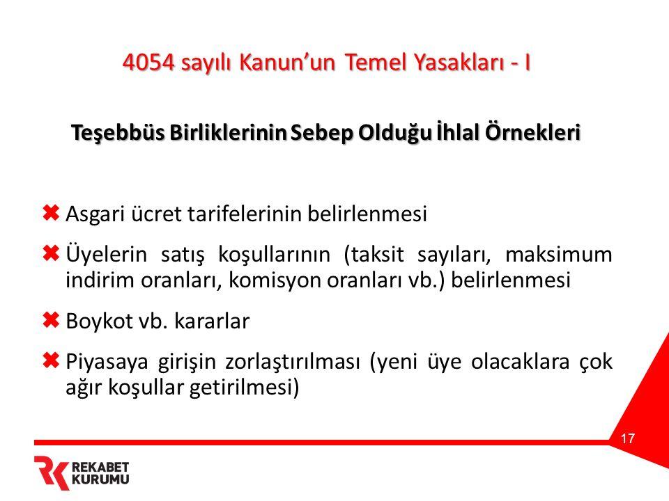 4054 sayılı Kanun'un Temel Yasakları - I Teşebbüs Birliklerinin Sebep Olduğu İhlal Örnekleri  Asgari ücret tarifelerinin belirlenmesi  Üyelerin satış koşullarının (taksit sayıları, maksimum indirim oranları, komisyon oranları vb.) belirlenmesi  Boykot vb.