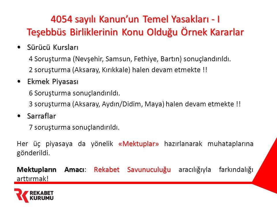 4054 sayılı Kanun'un Temel Yasakları - I Teşebbüs Birliklerinin Konu Olduğu Örnek Kararlar Sürücü KurslarıSürücü Kursları 4 Soruşturma (Nevşehir, Samsun, Fethiye, Bartın) sonuçlandırıldı.