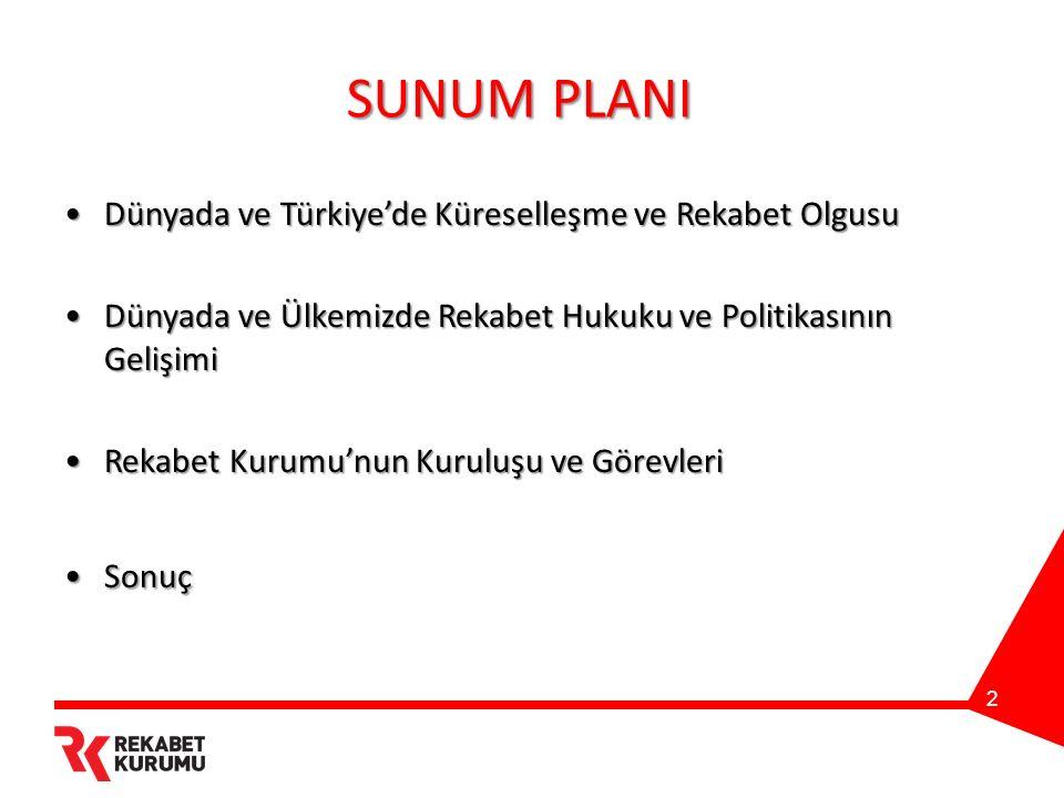 SUNUM PLANI Dünyada ve Türkiye'de Küreselleşme ve Rekabet OlgusuDünyada ve Türkiye'de Küreselleşme ve Rekabet Olgusu Dünyada ve Ülkemizde Rekabet Hukuku ve Politikasının GelişimiDünyada ve Ülkemizde Rekabet Hukuku ve Politikasının Gelişimi Rekabet Kurumu'nun Kuruluşu ve GörevleriRekabet Kurumu'nun Kuruluşu ve Görevleri SonuçSonuç 2