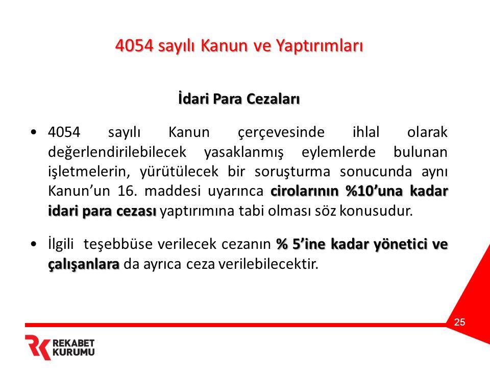 4054 sayılı Kanun ve Yaptırımları İdari Para Cezaları cirolarının %10'una kadar idari para cezası4054 sayılı Kanun çerçevesinde ihlal olarak değerlend