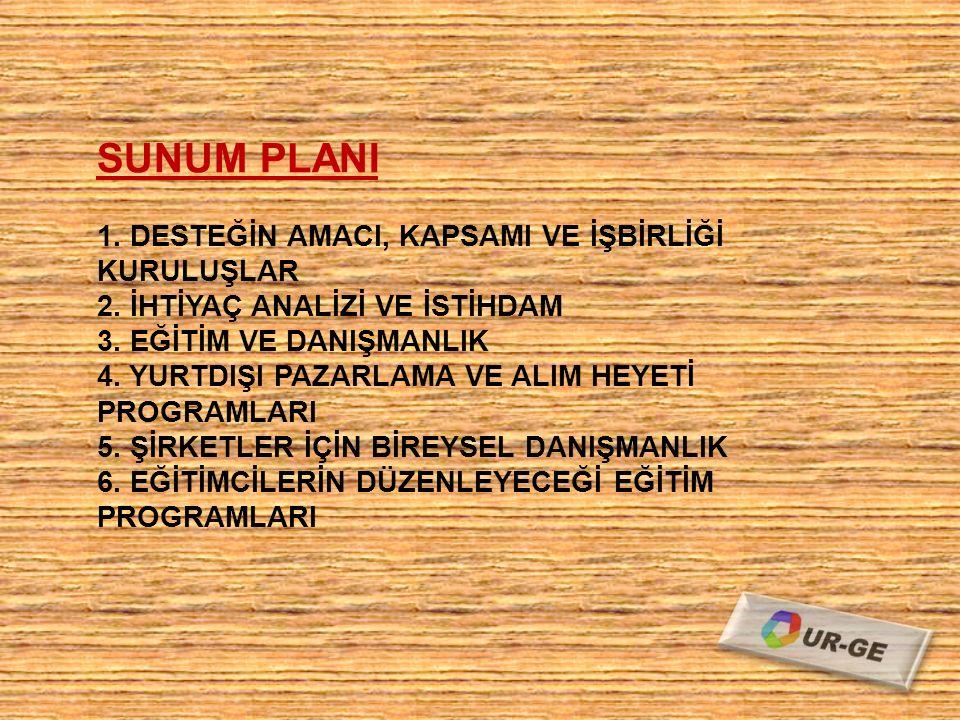SUNUM PLANI 1. DESTEĞİN AMACI, KAPSAMI VE İŞBİRLİĞİ KURULUŞLAR 2.