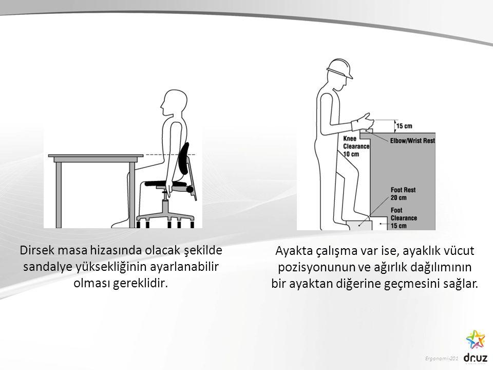 Ergonomi-201 Dirsek masa hizasında olacak şekilde sandalye yüksekliğinin ayarlanabilir olması gereklidir.