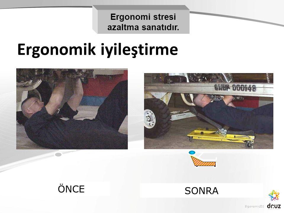 Ergonomi-201 Ergonomik iyileştirme SONRA ÖNCE Ergonomi stresi azaltma sanatıdır.