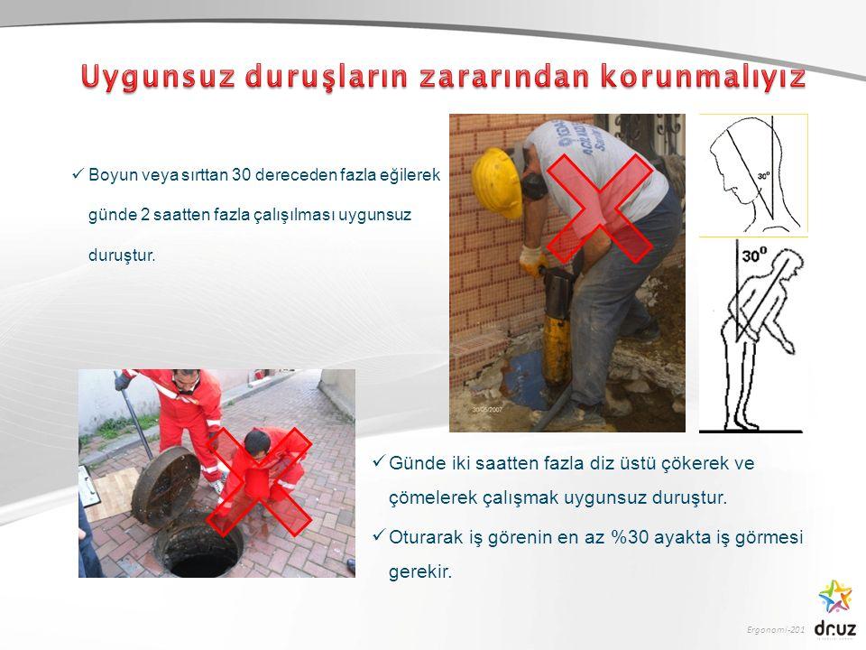 Ergonomi-201 Boyun veya sırttan 30 dereceden fazla eğilerek günde 2 saatten fazla çalışılması uygunsuz duruştur.